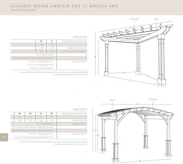 Fascinating Pergola Dimensions Height Riviera Wood Pergola Ohio Hardwood Furniture