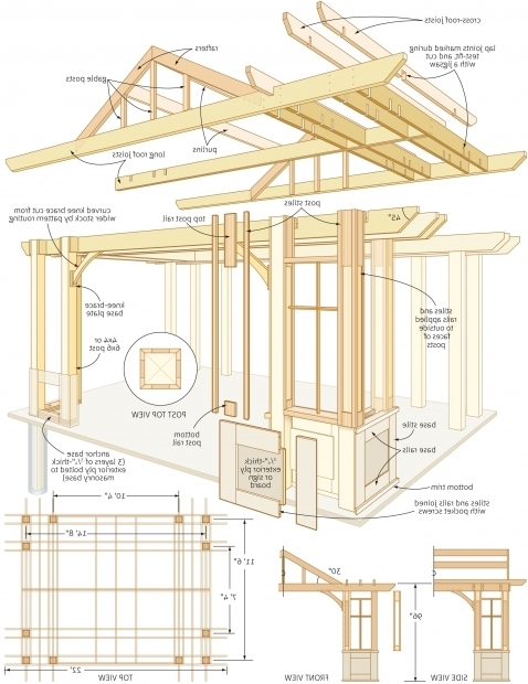 Alluring Standard Pergola Dimensions Build A Pergola Canadian Home Workshop