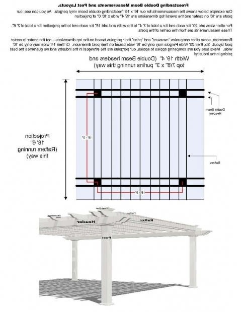 Inspiring Standard Pergola Dimensions How To Buy Pergolas Support