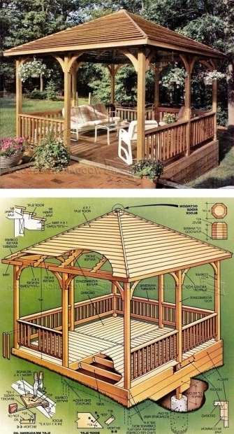 Beautiful Gazebo Roof Ideas Best 20 Gazebo Roof Ideas On Pinterest Diy Gazebo Pergola