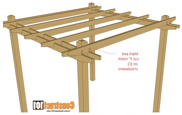 Amazing How To Build A Simple Pergola Simple Diy Pergola Plans Construct101
